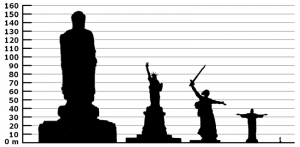 Comparison to other statues
